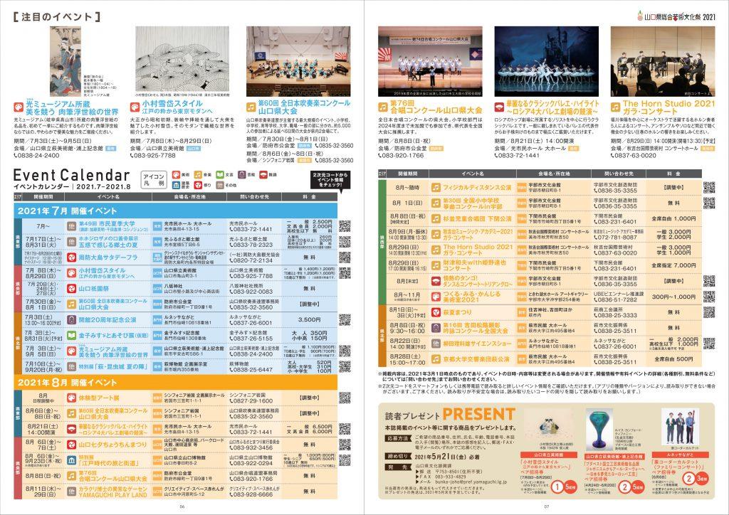 文化イベント情報誌「Cul-ちゃ(かるっちゃ)やまぐち」〔第8号〕(2021春・夏号)における読者プレゼントの商品番号訂正についてのイメージ
